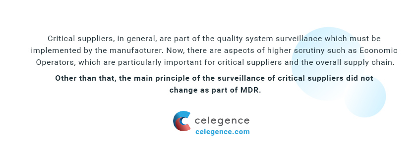 EU MDR Delay - Surveillance Requirements