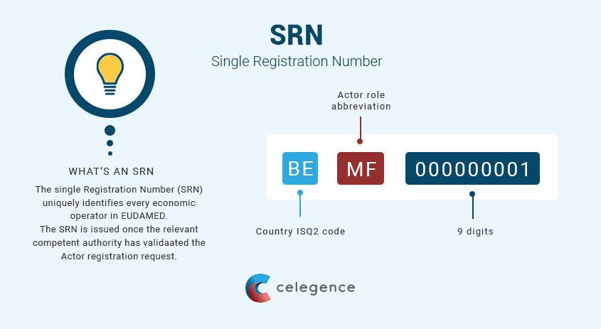 SRN Single Registration Number - EUDAMED