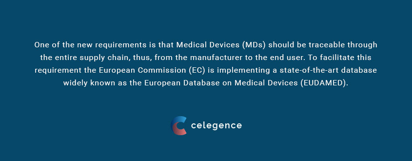 What is EUDAMED - European Database Medical Devices - Celegence