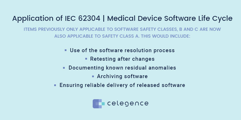Application IEC 62304 - Medical Device Software Life Cycle
